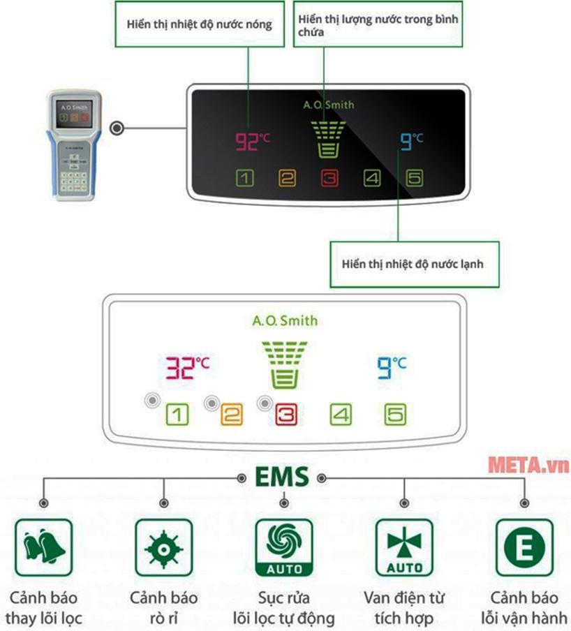 Máy nóng lạnh A O Smith VET1 tích hợp hệ thống kiểm soát điện tử EPM hiện đại và chính xác