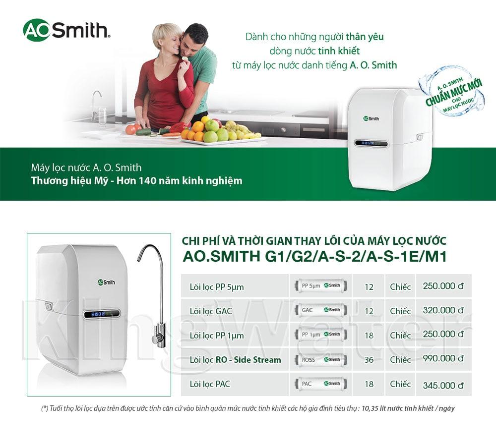 Giá tiền và thời gian thay của từng lõi lọc trong máy lọc nước A O Smith AR75-A-S-2