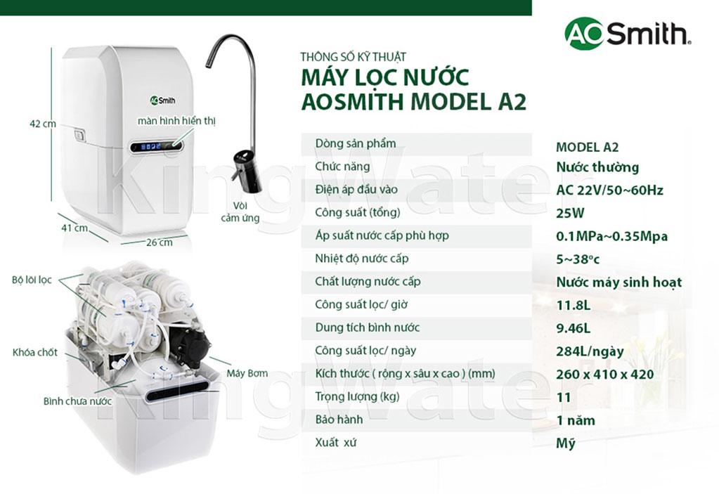 TSKT máy lọc nước Aosmith A2