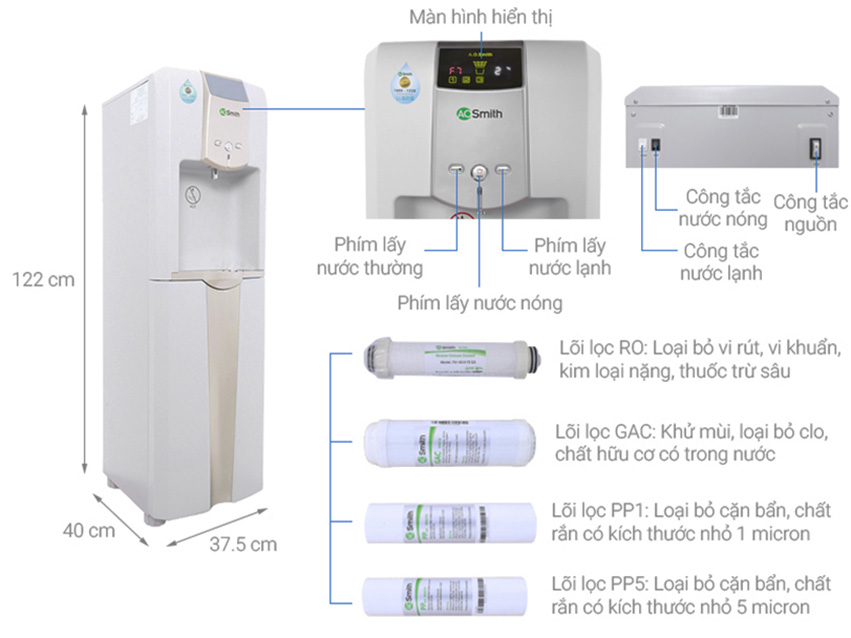 Cấu tạo của máy lọc nóng lạnh ADR75-V-ET-1