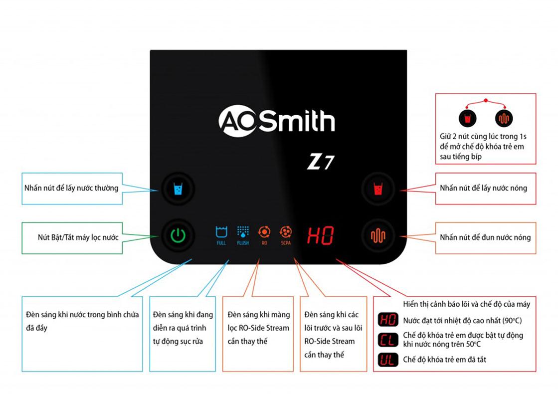Tất cả các tính năng thông minh đều được thể hiện trên màng hình điện tử của máy Ao Smith Z7