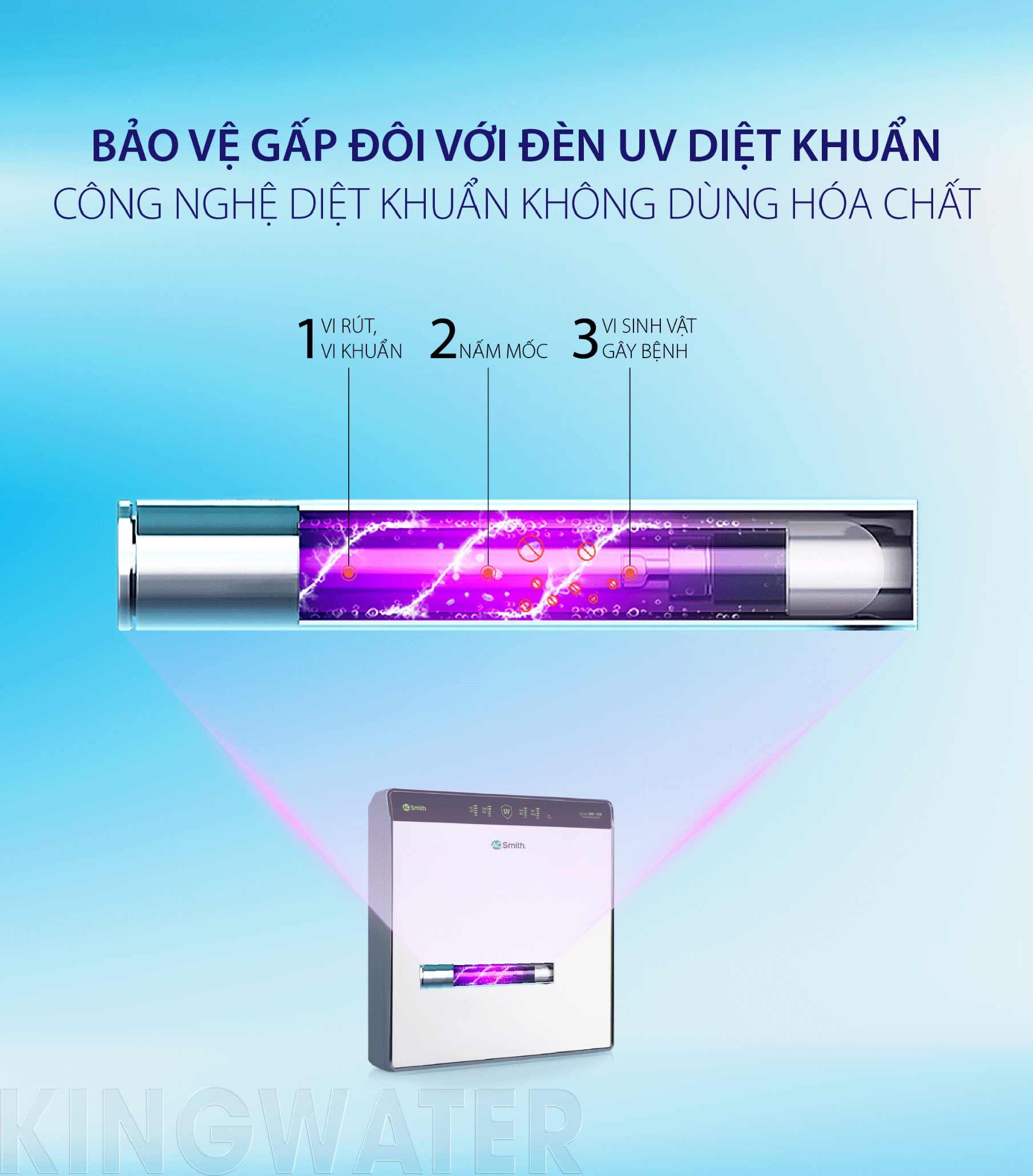 Máy lọc nước AO Smith U3 được bảo vệ gấp đôi với đèn UV diệt khuẩn