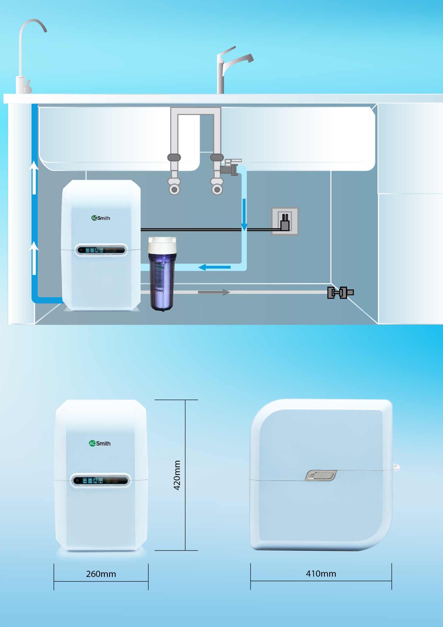 Sơ đồ lắp máy lọc nước A O Smith A2
