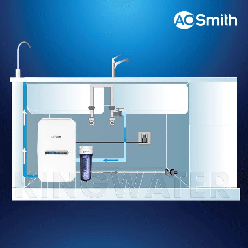Sơ đồ lắp máy lọc nước A.O.Smith A1