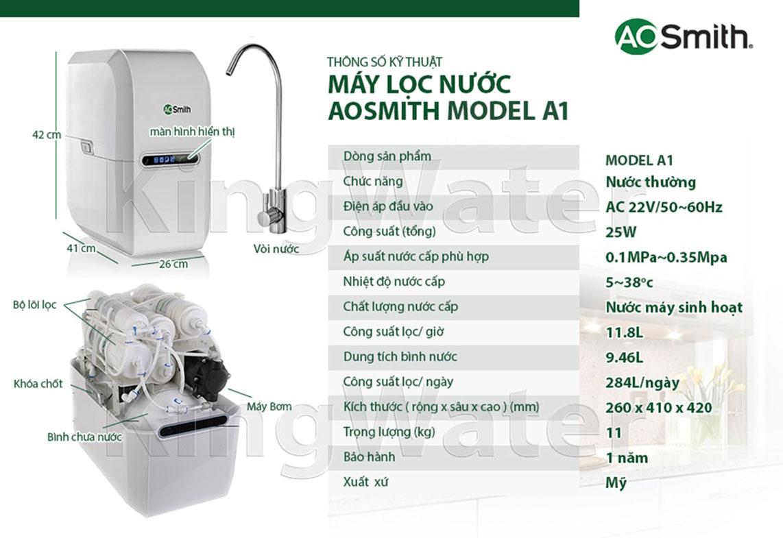 Máy lọc Aosmith A1 - Thông số kỹ thuật