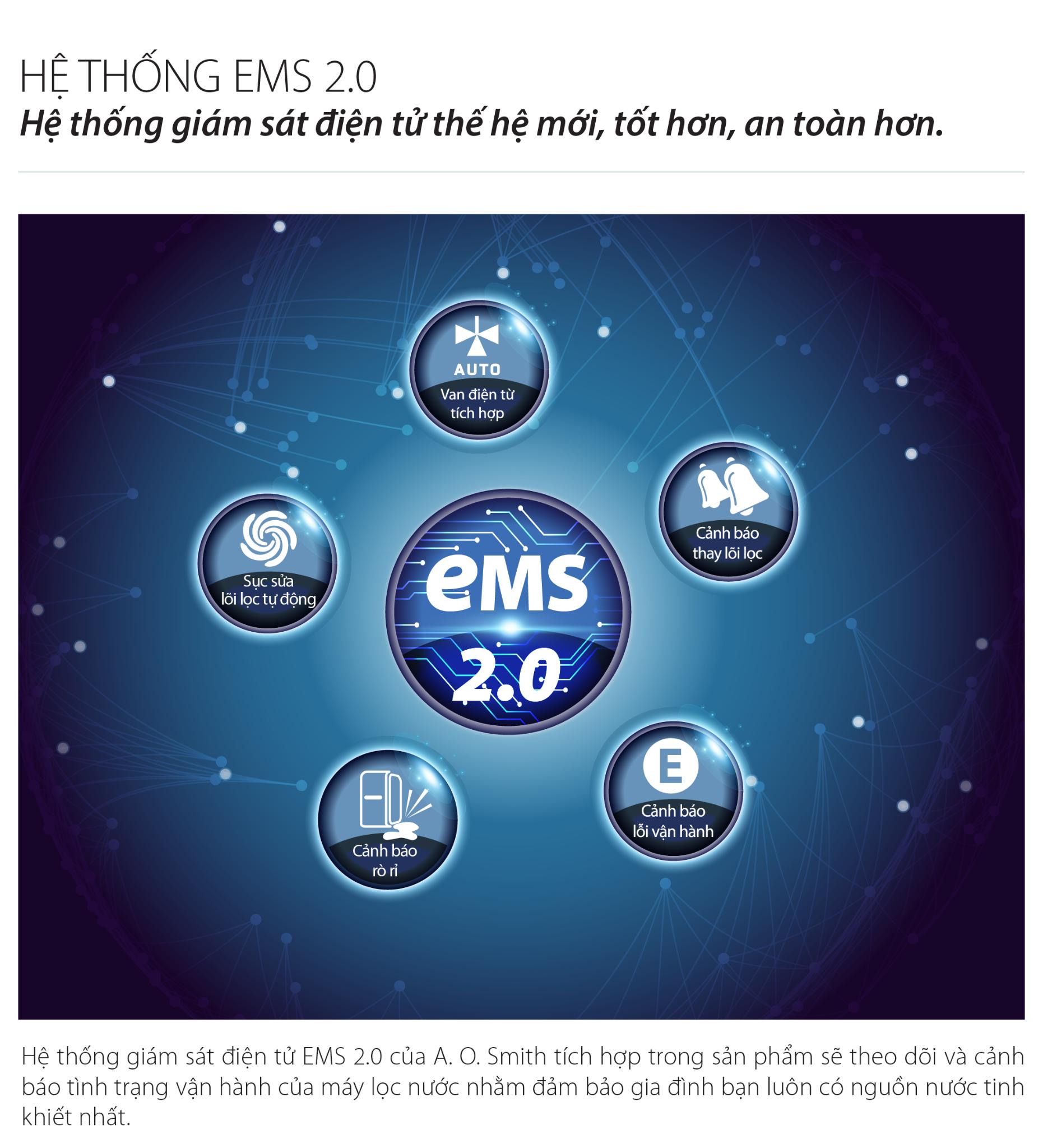 Máy lọc nước Aosmith G1 tích hợp hệ thống giám sát điện tử 2.0 thế hệ mới