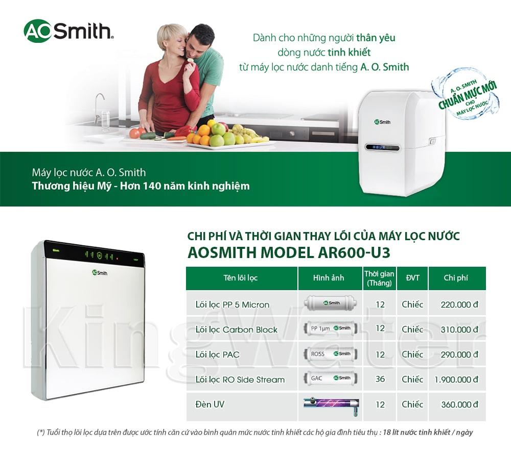 Máy lọc Aosmith U3 - Thời gian, chi phí thay lõi lọc