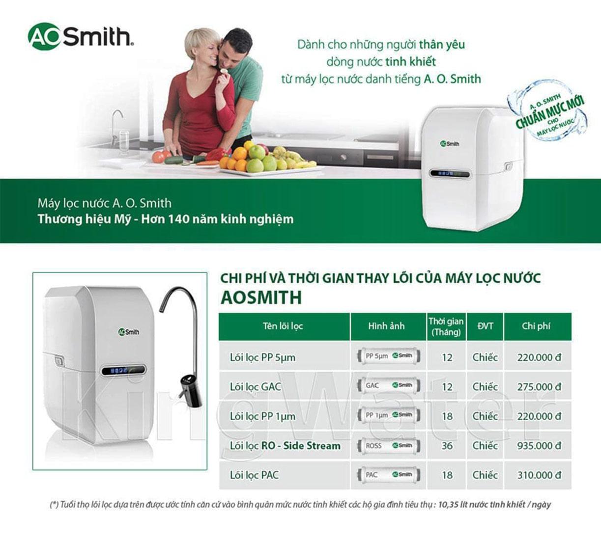 Chi phí và thời gian thay lõi máy lọc Aosmith E2