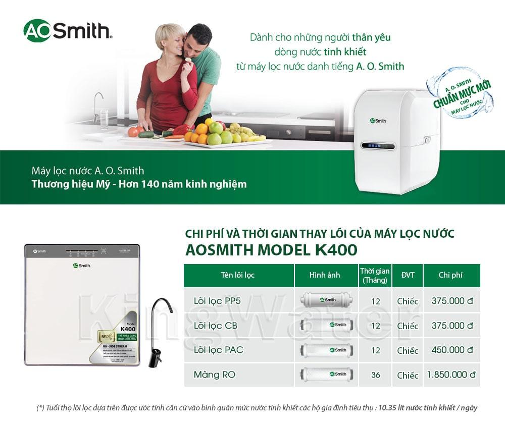 Chi phí và thời gian thay lõi máy lọc Aosmith K400