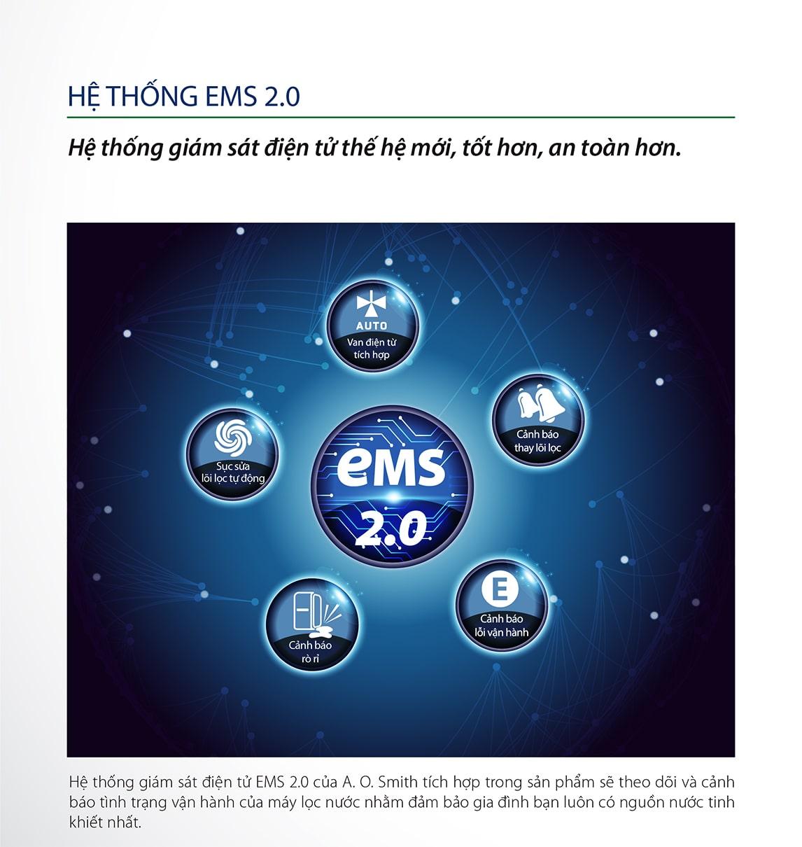 Máy lọc Aosmith E2 có hệ thống giám sát điện tử thông minh EMS 2.0