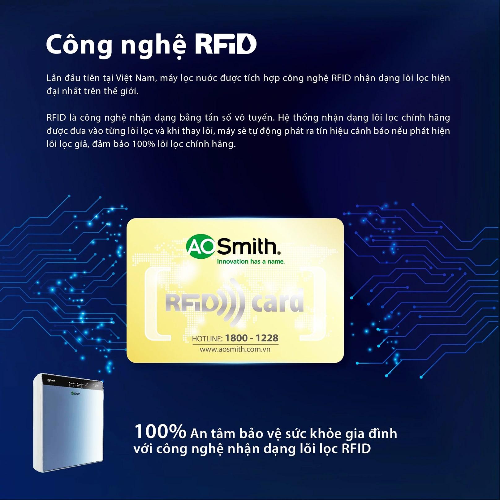 Máy lọc Aosmith K400 tiên phong sử dụng công nghệ RFID