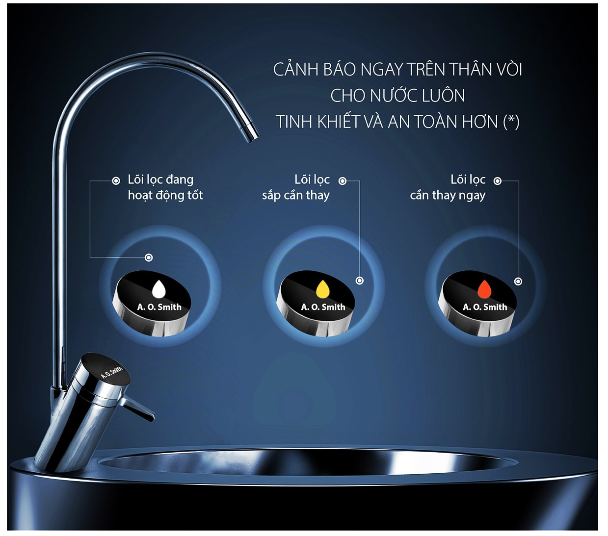 Vòi nước dùng cho máy lọc nước AoSmith E3 là vòi nước điện tử cao cấp