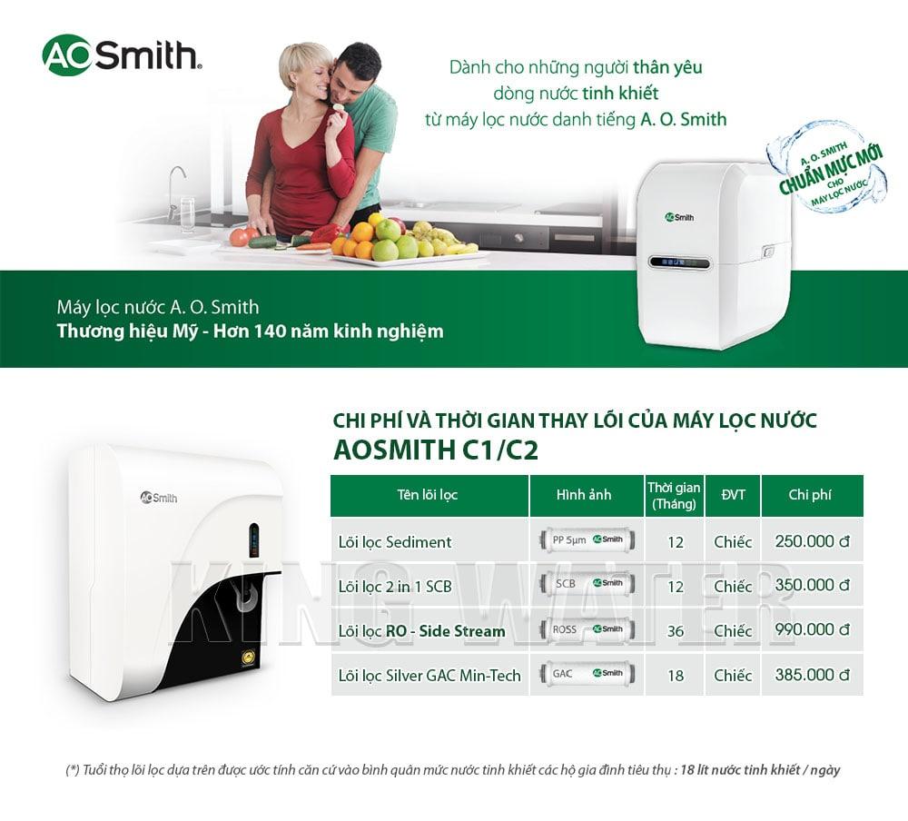Thời gian thay lõi của máy lọc nước Aosmith C2