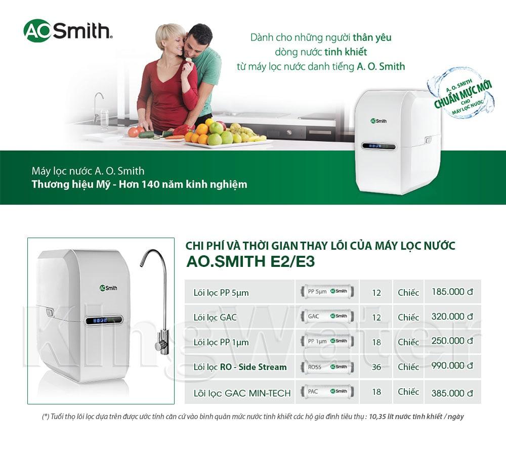 5 cấp lọc tiêu chuẩn trong máy lọc nước Ao Smith E3 của Mỹ