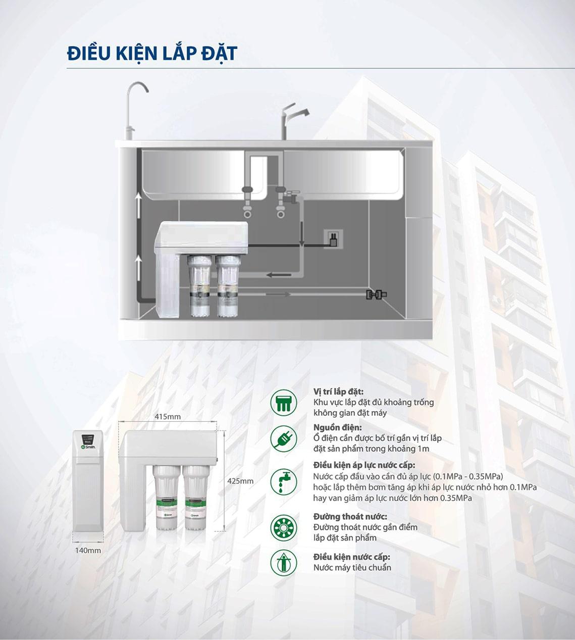 Điều kiện lắp đặt máy lọc nước Aosmith R400E