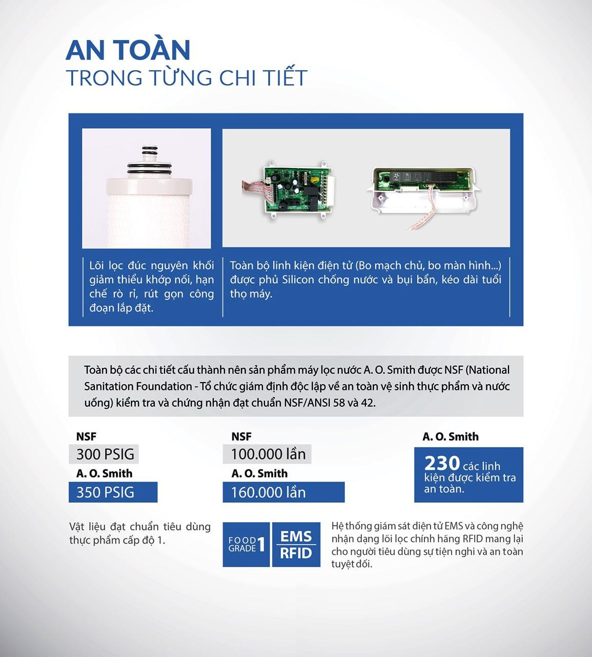 Máy lọc AoSmith R400E được cấu tạo bởi các chất liệu an toàn tuyệt đối