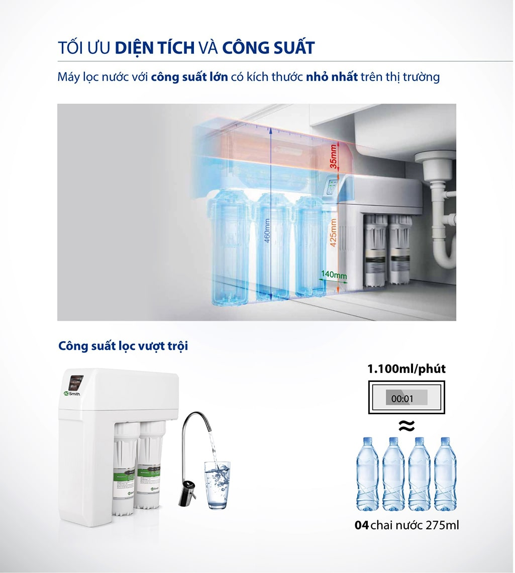 Ao Smith R400E chính là máy lọc nước đẳng cấp và hiện đại bậc nhất hiện nay