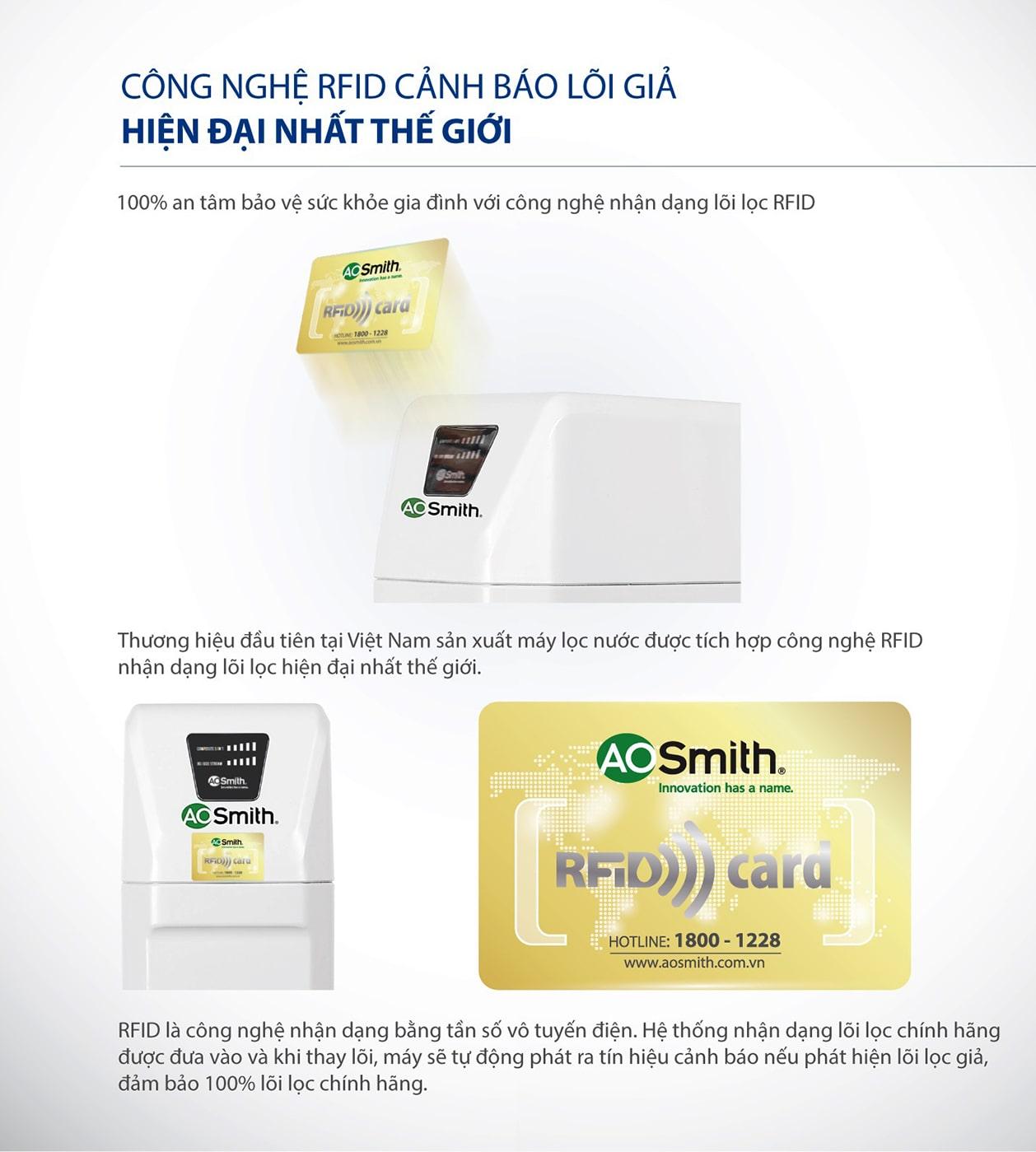 Máy lọc nước A.O.Smith R400E sử dụng công nghệ RFID để nhận dạng lõi lọc chính hãng