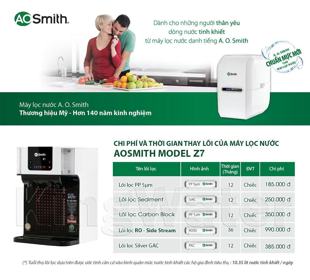 Thời gian và chi phí thay lõi Model Aosmith Z7
