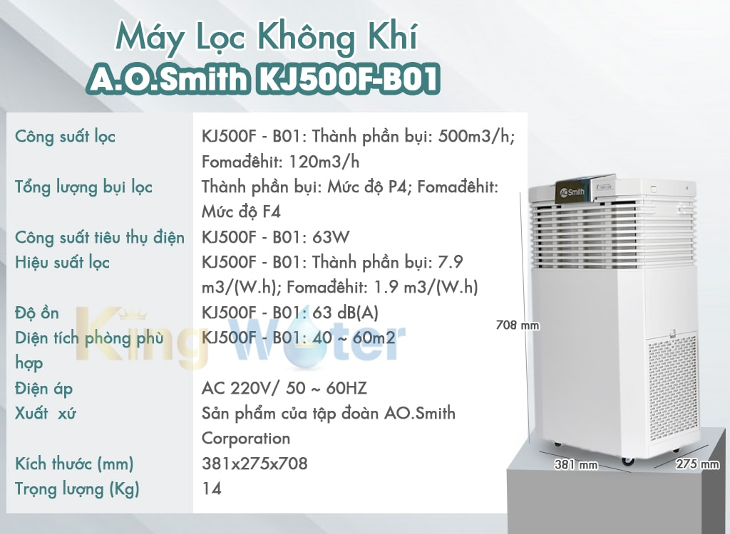 Thông số kĩ thuật máy lọc không khí Ao Smith KJ500F-B01
